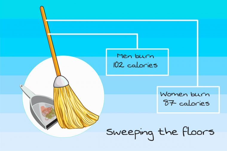 A broom with benefits listed
