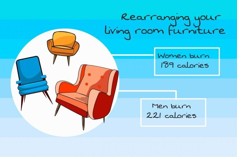 drawing of furniture with caloric benefits